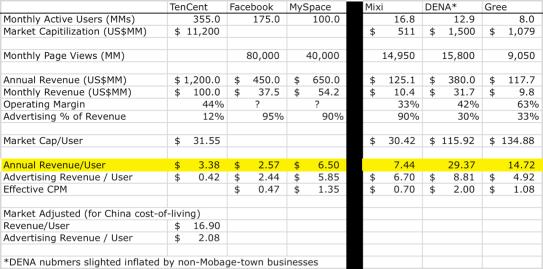 social-spreadsheet2